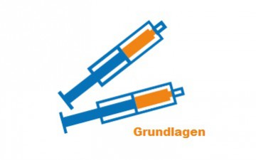 ChemZ Handhabung