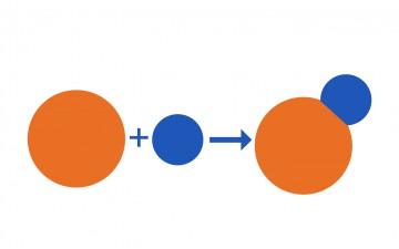 Von der Wortgleichung zur Formelgleichung